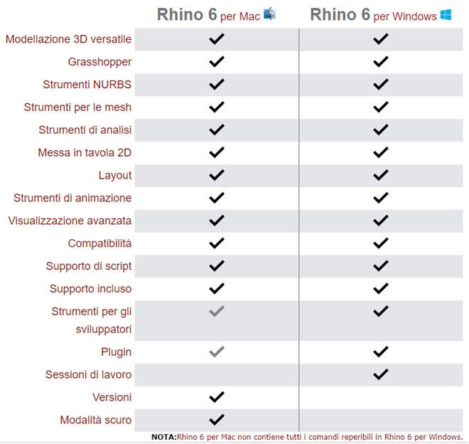 Rhino6 win-mac